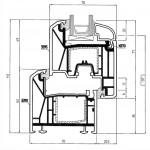 KBE 88 profilio schema